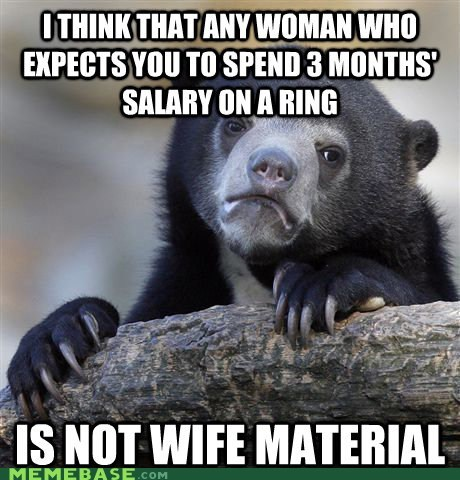 relationships,Confession Bear,engagement ring