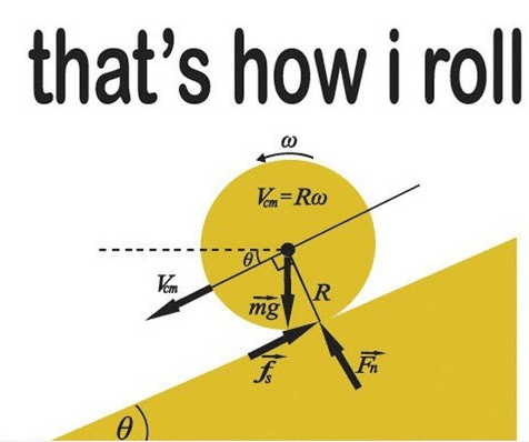 roll physics equation math - 7022680832