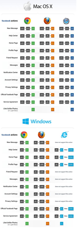 windows keyboard failbook g rated - 7022744064