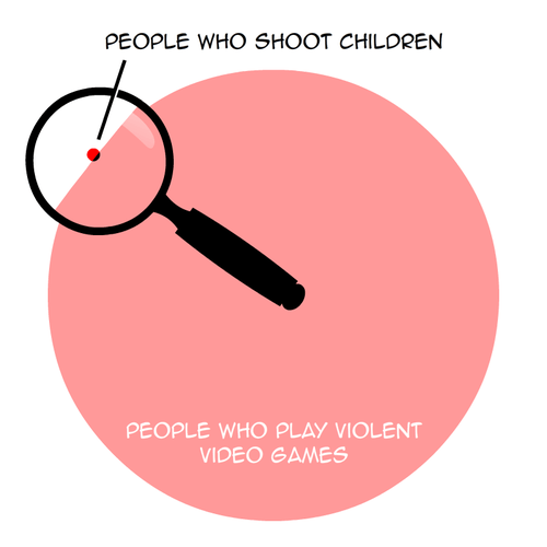 violence Chart gamers video games - 7027243776