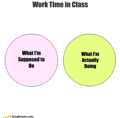 studying homework school venn diagram - 7030316288