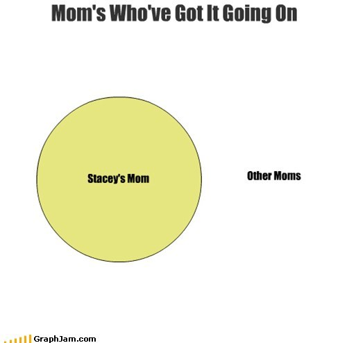 song moms - 7034352896