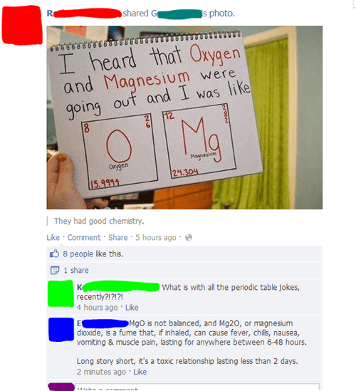 magnesium puns oxygen periodic table failbook g rated - 7035907328