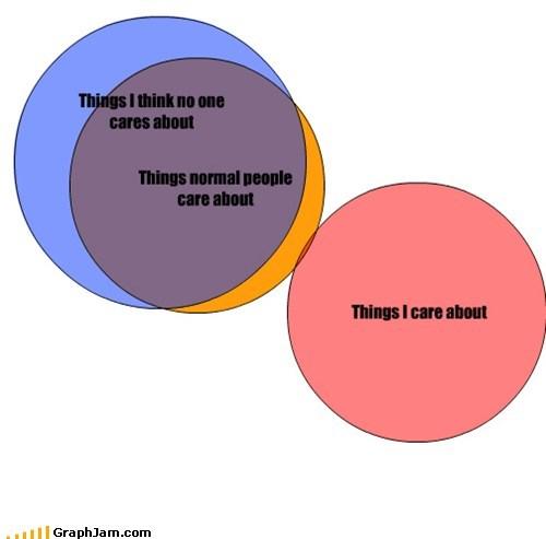 nobody cares venn diagram - 7040369152