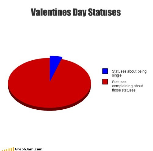 valentines feels status update facebook