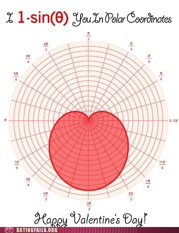 Close Enough math Valentines day graph
