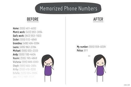 phone numbers memorizing comic