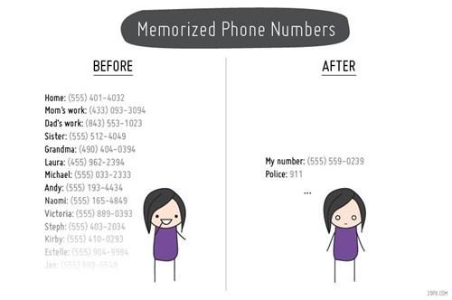 phone numbers memorizing comic - 7044861952