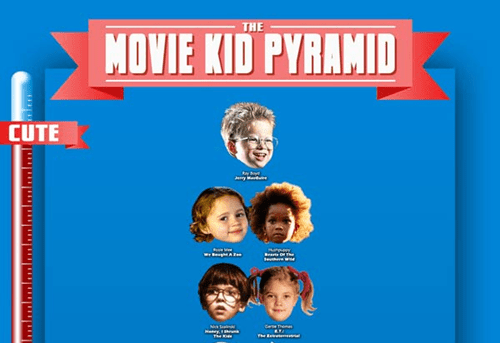 kid Movie cute infographic funny graph - 7047081984