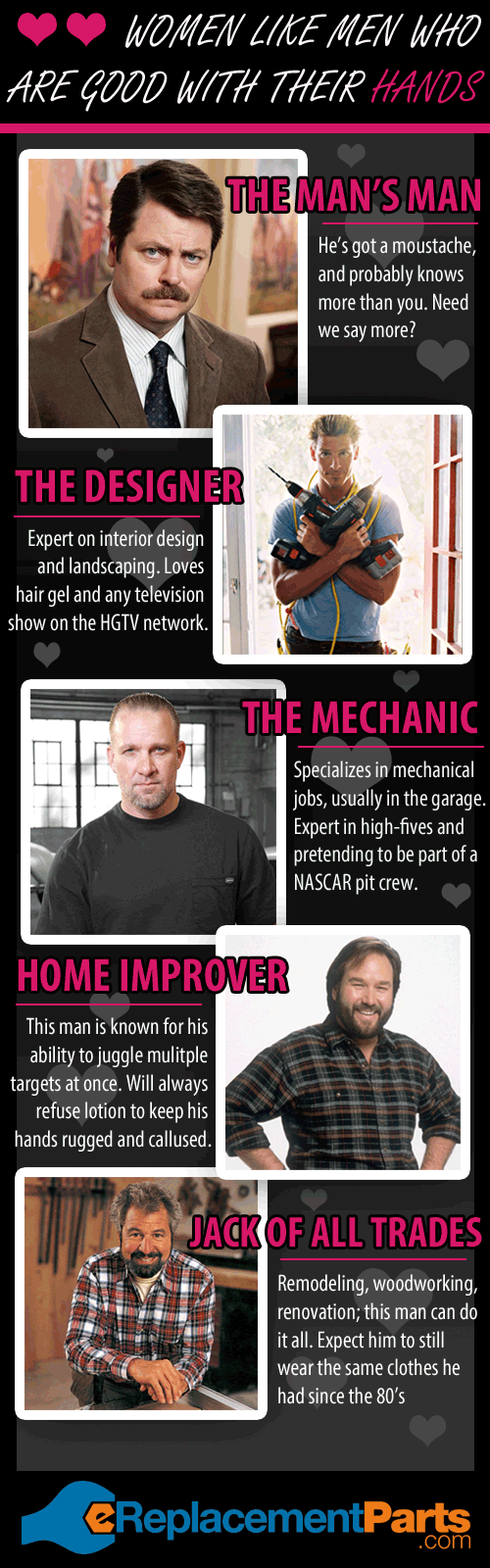 handy man infographic women