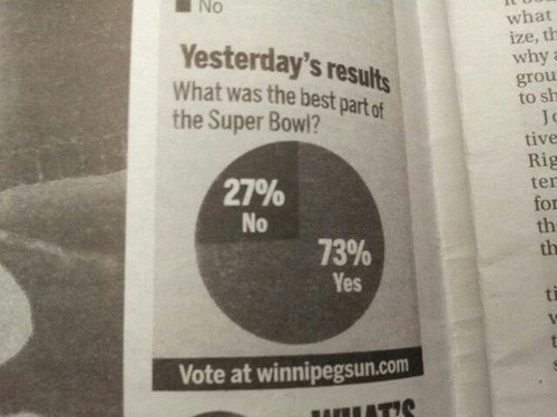 Chart super bowl newspaper graph