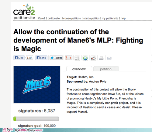 cease and desist,fighting is magic,Hasbro,petition