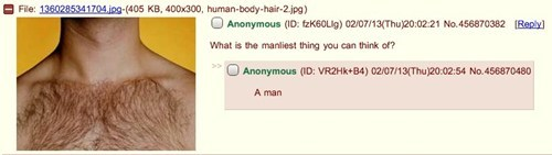 4chan,manliest
