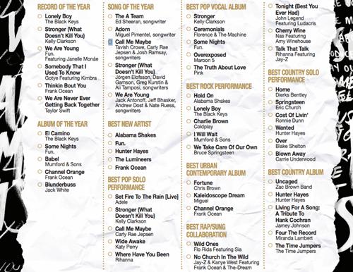 categories Grammys winners - 7053567488