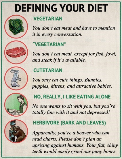 diet Fake Science vegetarian