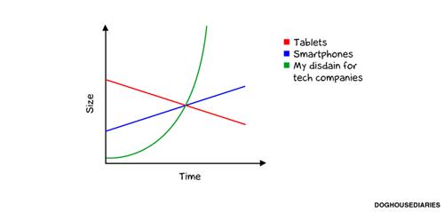 tech companies doghouse diaries smartphones comics tablets - 7055773184