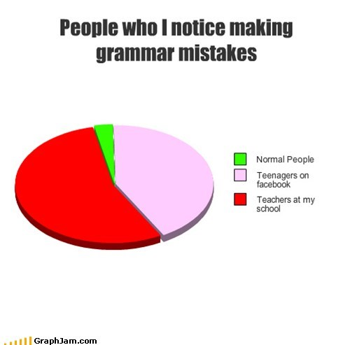 grammar nazi,teachers,facebook