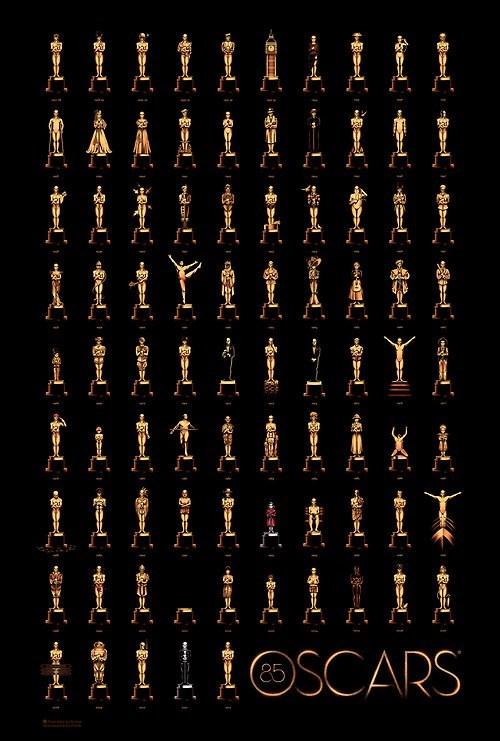 art poster academy awards oscars - 7058597120