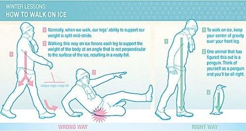 How To: Walking on Ice