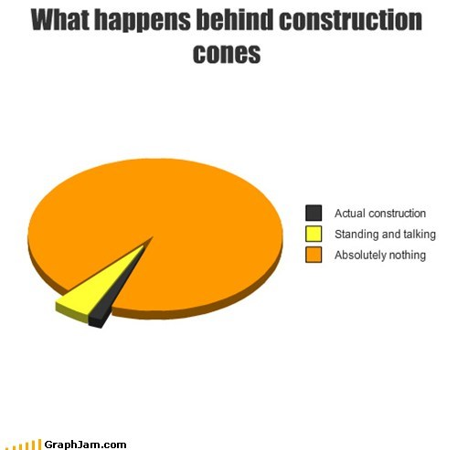 What happens behind construction cones