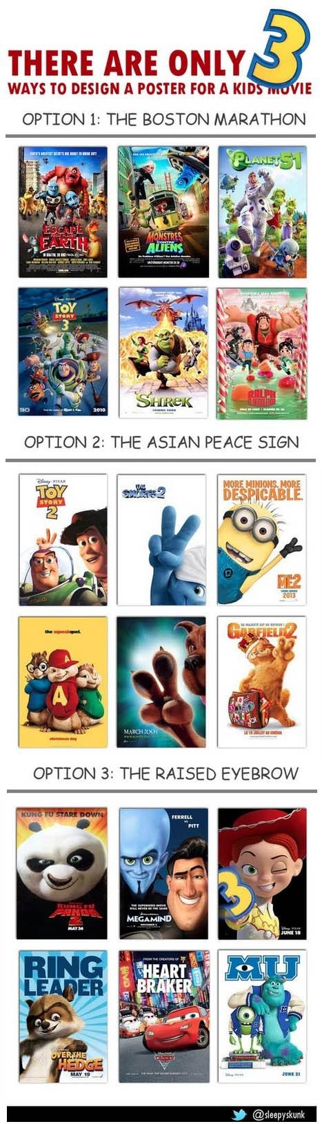kids poster Movie - 7061631488