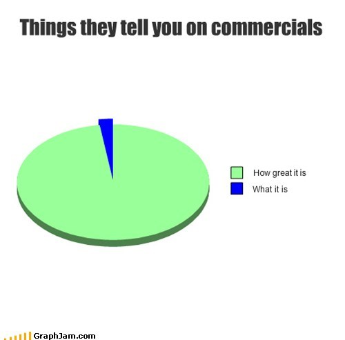 Things they tell you on commercials