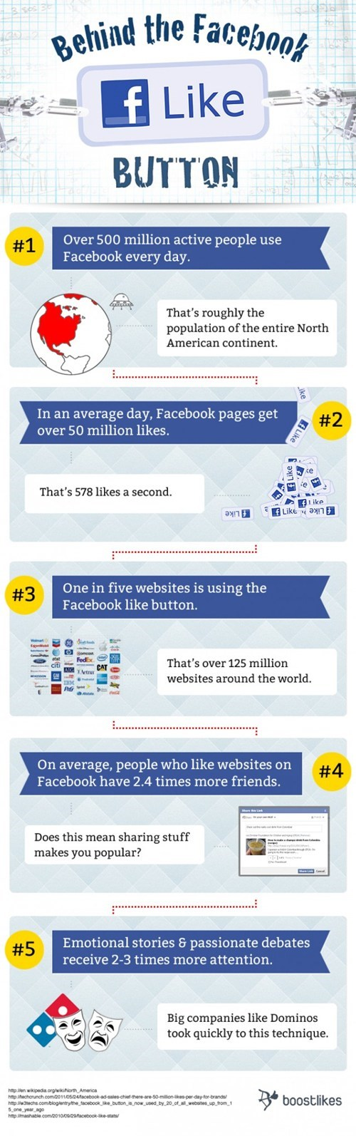 like facebook infographic - 7074668800