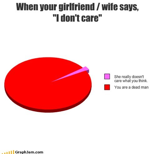 relationships Pie Chart - 7076813056