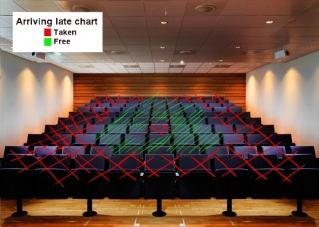lecture hall,annoying,seating