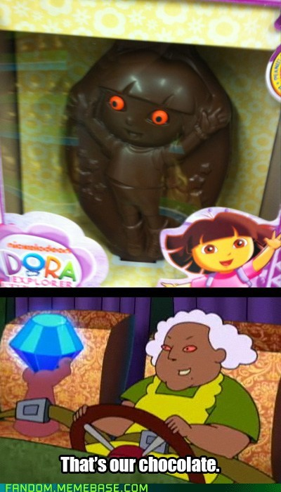 cartoons,dora the explorer,courage the cowardly dog,re-frames