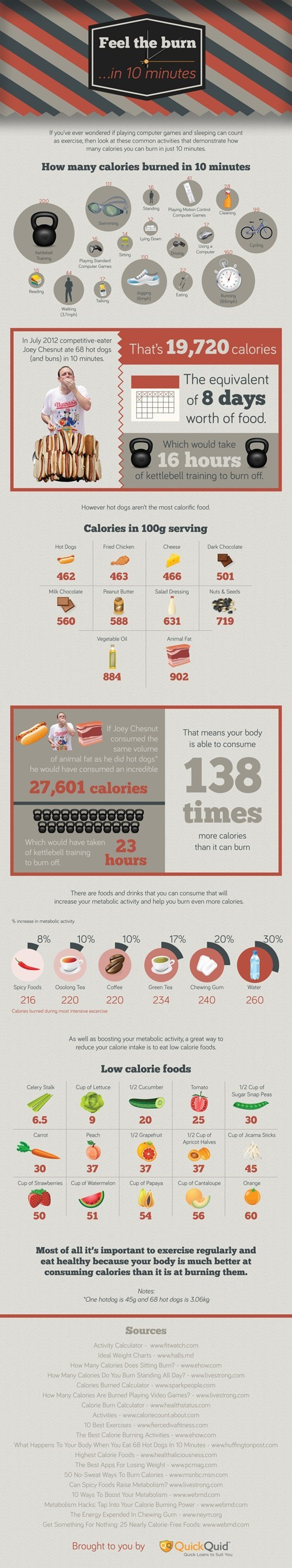 health food infographic - 7078851584