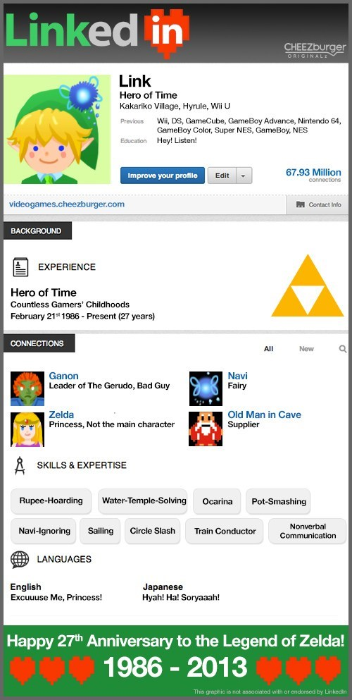 anniversary,link,mashup,linkedin,parody,the legend of zelda,literalism