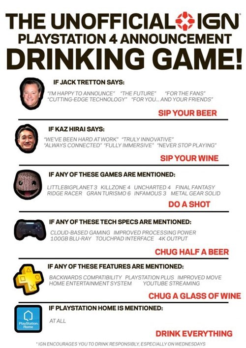 drinking game,playstation,PlayStation 4,IGN,Sony
