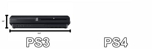 playstation Sony PlayStation 4 - 7082340608