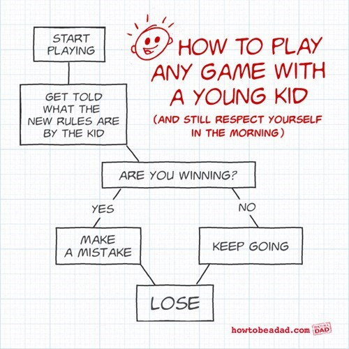 Webcomic,how to be a dad,temper tantrums,flowchart,playing games