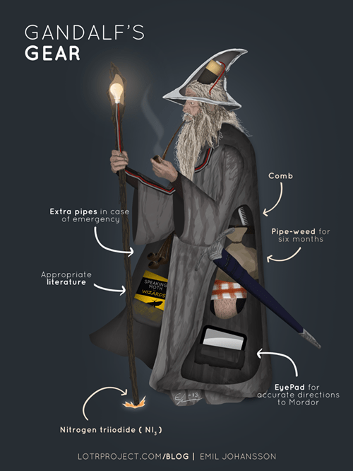 Lord of the Rings packing gear gandalf The Hobbit - 7082679040