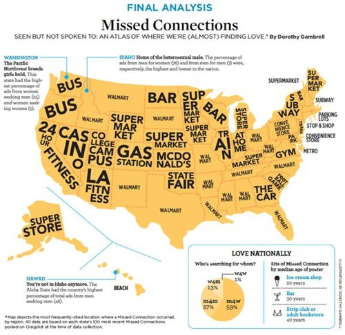 missed connections neatorama Maps dating fails g rated - 7085907968