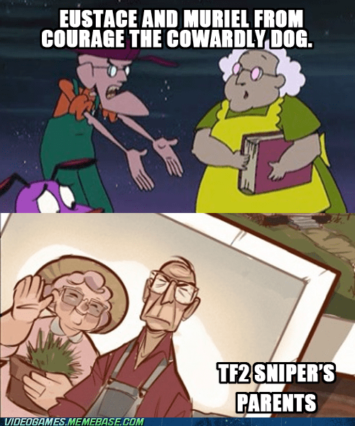 Team Fortress 2 courage the cowardly dog - 7086029056