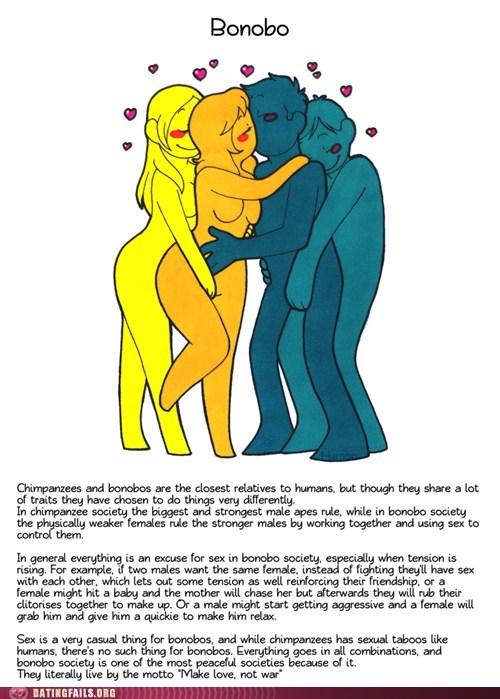 bonobo monkeys deviant art - 7089939712