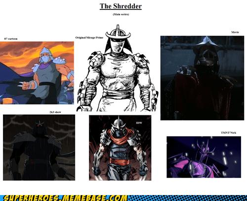 art TMNT shredder style - 7091463680