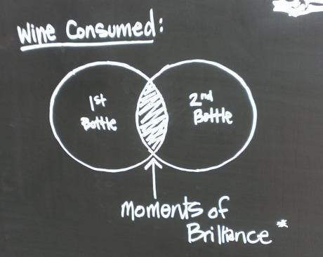 brilliance,wine,venn diagram,after 12,g rated