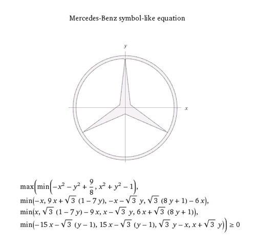 equation mercedes benz math - 7093762048