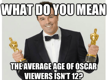 Seth MacFarlane meme academy awards oscars - 7093852416