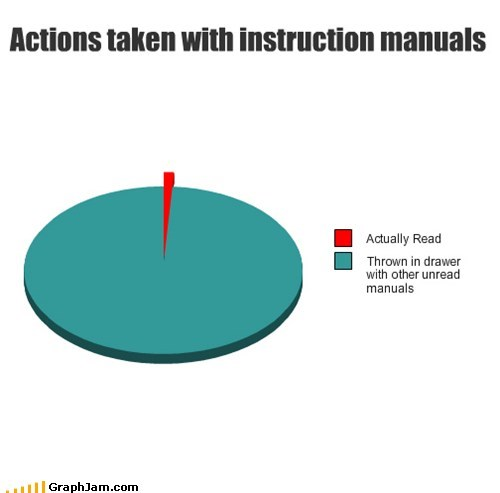 instruction manual,Pie Chart