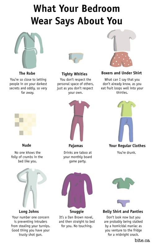 comics charts pajamas