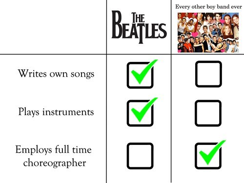 the Beatles,boy bands,checklists