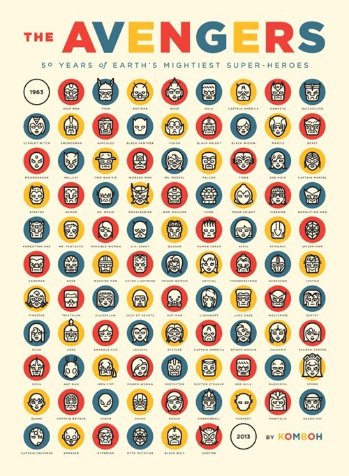 poster The Avengers characters superheroes - 7111776256