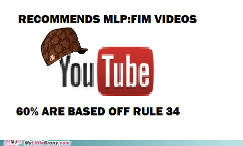 scumbag youtube Rule 34 - 7114062848