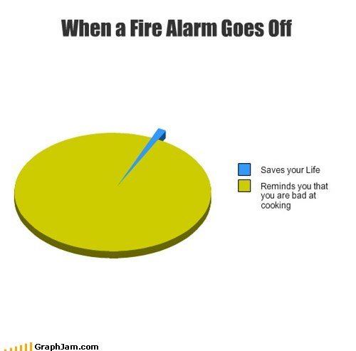 terrible cooking fire alarm - 7114825472