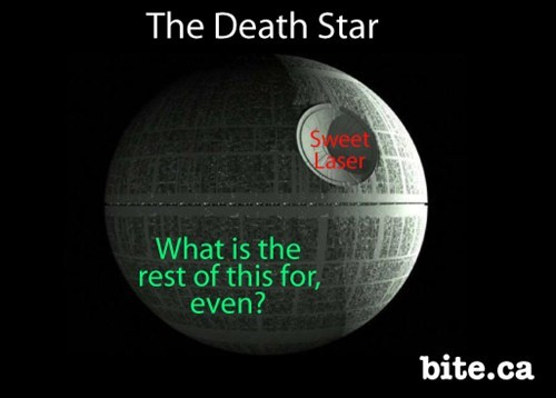 star wars Movie Death Star - 7116290816